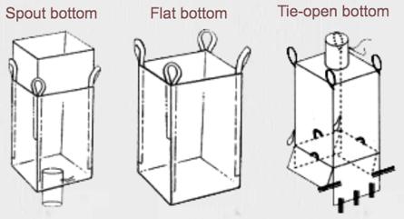 Bulk-Bag-Bottom-Options | Conitex Sonoco