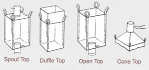 Bulk-Bag-Top-Options