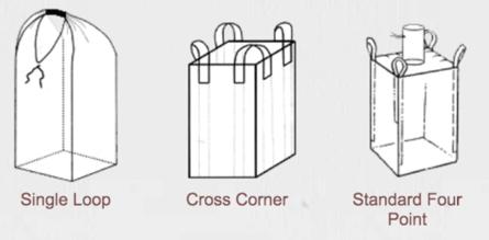 Lift-Loop-Options | Conitex Sonoco