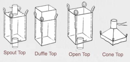 Bulk-Bag-Top-Options | Conitex Sonoco