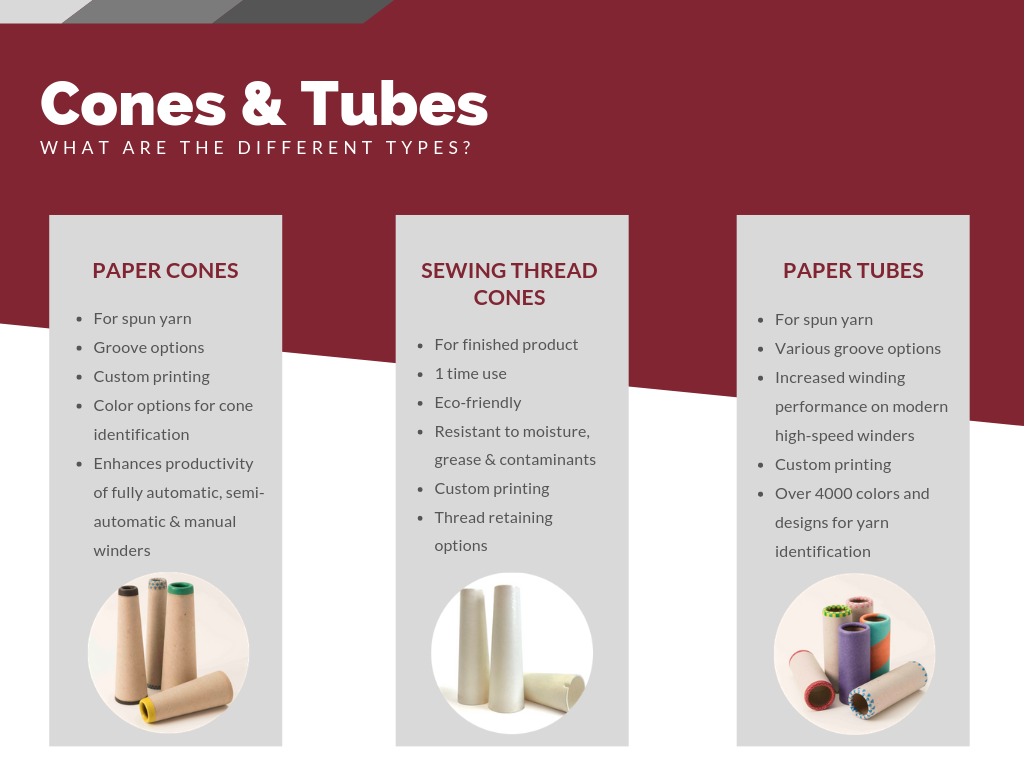 Paper Cones & Tubes Comparison Chart