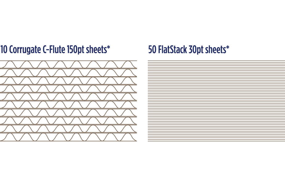 flatstack paperboard sheets, tier sheets, paper board, pallet liner