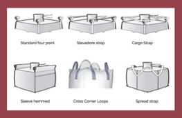 Bulk Bag Loop Types